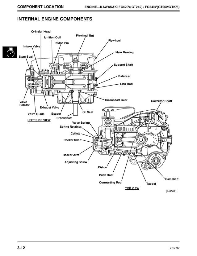 mx_9762] john deere gt242 wiring diagram schematic wiring  ling obenz inst venet mohammedshrine librar wiring 101