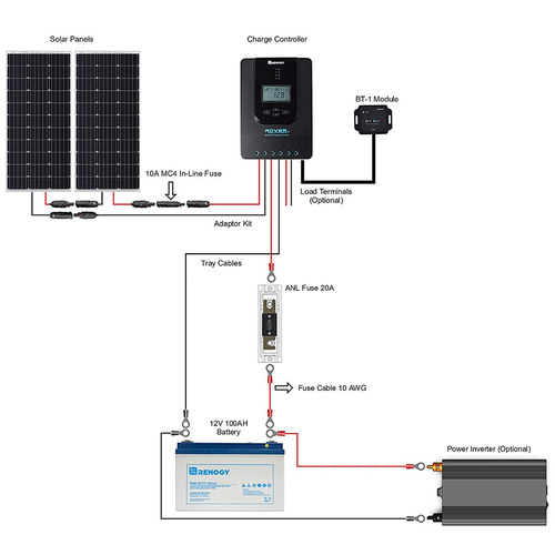 FN_6853] Guest Spotlight Wiring Diagram Download Diagram | Guest Spotlight Wiring Diagram |  | Proe Tzici Ungo Awni Eopsy Peted Oidei Vira Mohammedshrine Librar Wiring 101