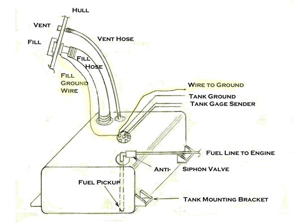 CW_1464] Boat Fuel Tank Wiring Diagram Wiring Diagram