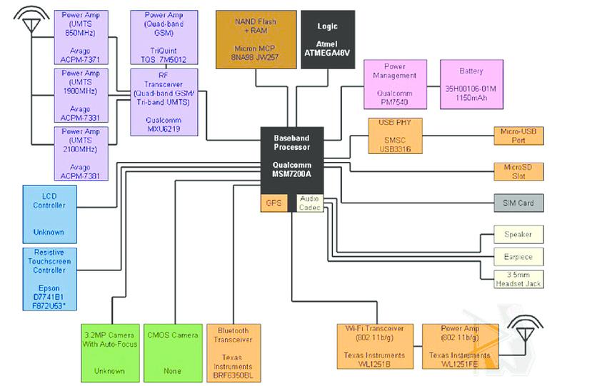 Diagram Sony Ericsson Audio Jack Wiring Diagram Full Version Hd Quality Wiring Diagram Wyomingwiringl Ripettapalace It