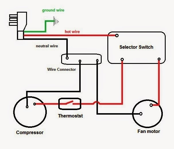 Fine Mobile Air Conditioning Wiring Diagram Wiring Diagram Data Wiring Cloud Grayisramohammedshrineorg