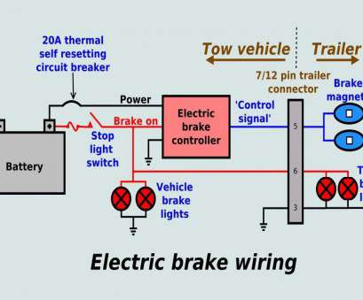 Curt Discovery Trailer Brake Wiring Diagram from static-cdn.imageservice.cloud