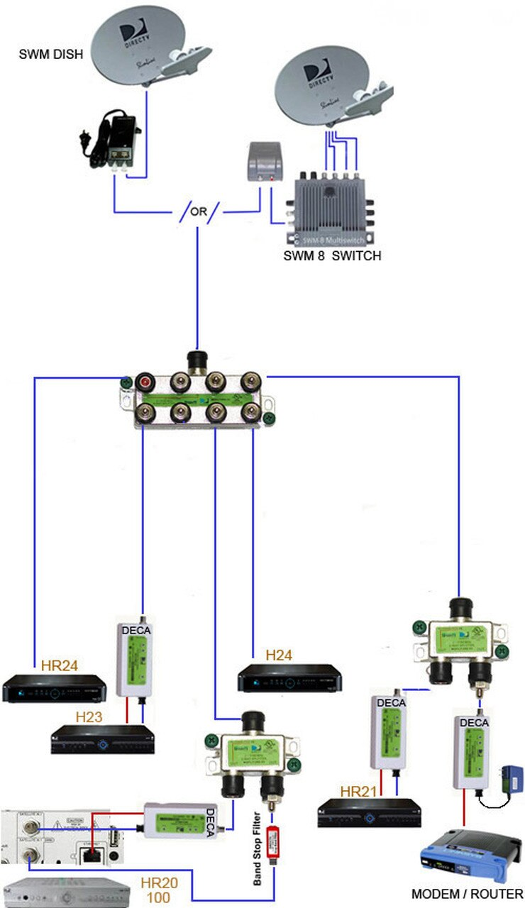 [DIAGRAM_38YU]  TV_8420] Basic Direct Tv Wiring Diagram Schematic Wiring   Swm 16 Wiring Diagram      Verr Verr Acion Inoma Ultr Xeira Mohammedshrine Librar Wiring 101