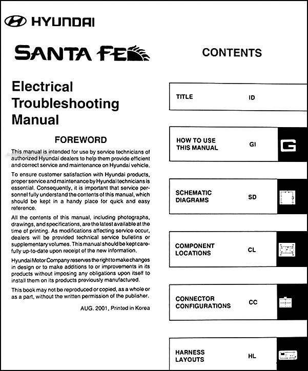 BX_4287] 2002 Hyundai Santa Fe Wiring Diagram Free DiagramBdel Nekout Expe Nnigh Benkeme Mohammedshrine Librar Wiring 101