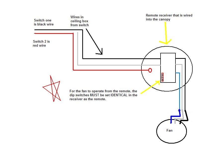 Dn 7055 Wiring Diagram For Ceiling Fan Remote Download Diagram