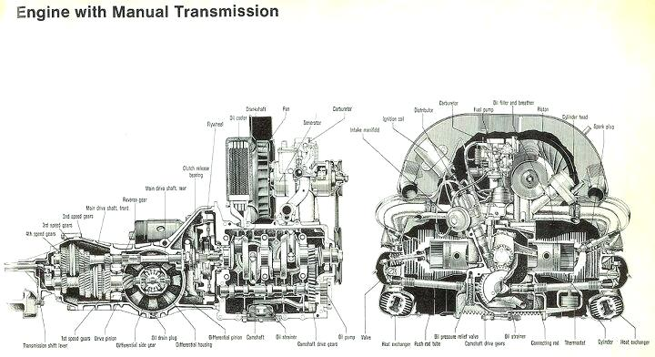 Bg 8185  Puch Engine Diagram Wiring Diagram