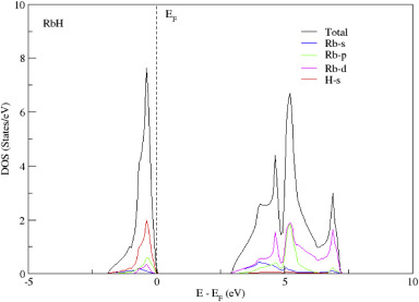 Pleasant Structural And Mechanical Properties Of Alkali Hydrides Investigated Wiring Cloud Xortanetembamohammedshrineorg