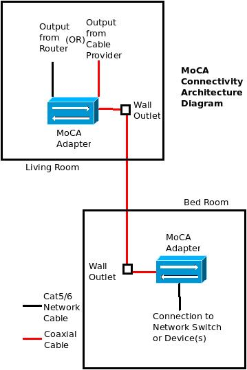 Actiontec Ecb2500C Wiring Diagram from static-cdn.imageservice.cloud
