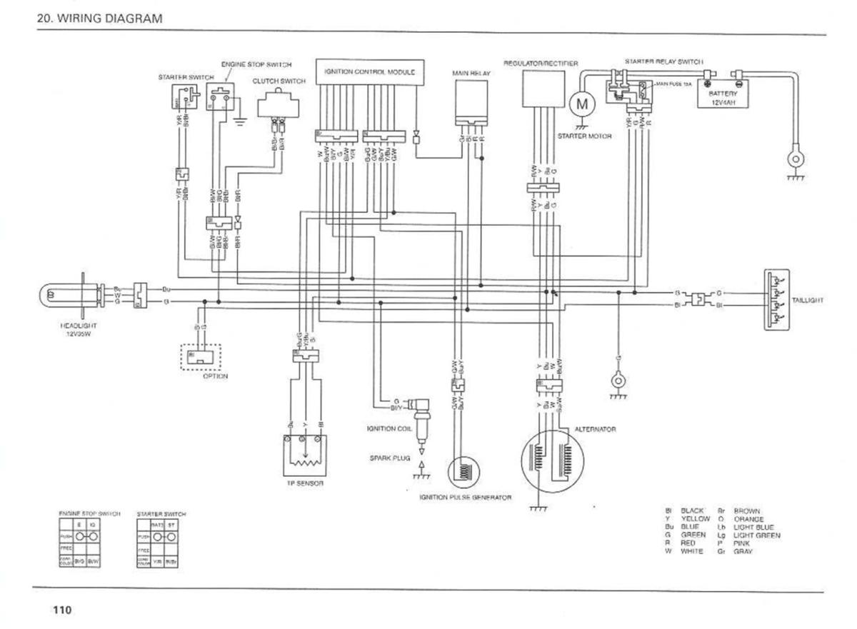Crf150r Wiring Diagram - wiring diagram dive-contact -  dive-contact.pennyapp.itpennyapp.it