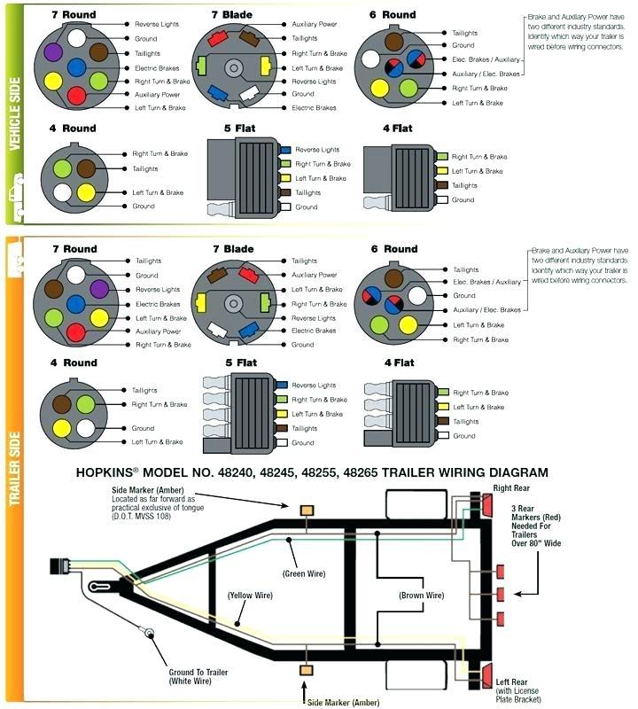 TZ_7871] Diagram Way Trailer Plug Wiring Diagram Wiring 7 Pin Trailer Wiring  Download DiagramTron Kapemie Mohammedshrine Librar Wiring 101