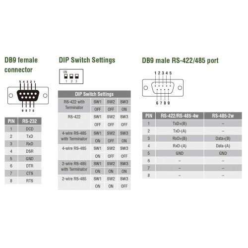 [DIAGRAM_1JK]  CG_4726] Rs 485 2Wire Diagram Wiring Diagram | Rs 485 2wire Wiring Diagram Db25 |  | Spoat Jebrp Proe Hendil Mohammedshrine Librar Wiring 101