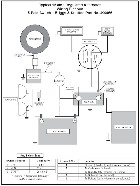 12 hp briggs and stratton engine diagram wiring hs 1332  18 hp briggs and stratton engine wiring diagram get free  18 hp briggs and stratton engine wiring
