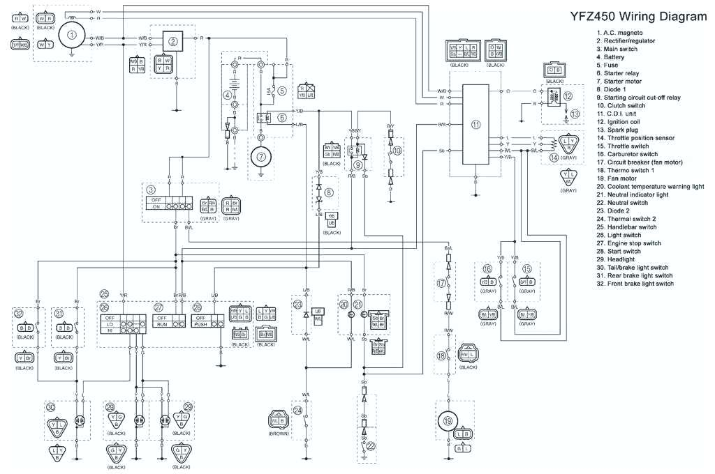 tao tao 110 wiring diagram  white westinghouse refrigerator