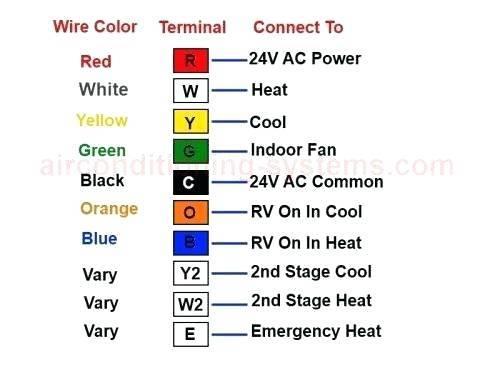 Superb Honeywell S Plan Central Heating Wiring Diagram U2013 Wiring Cloud Gufailluminateatxorg
