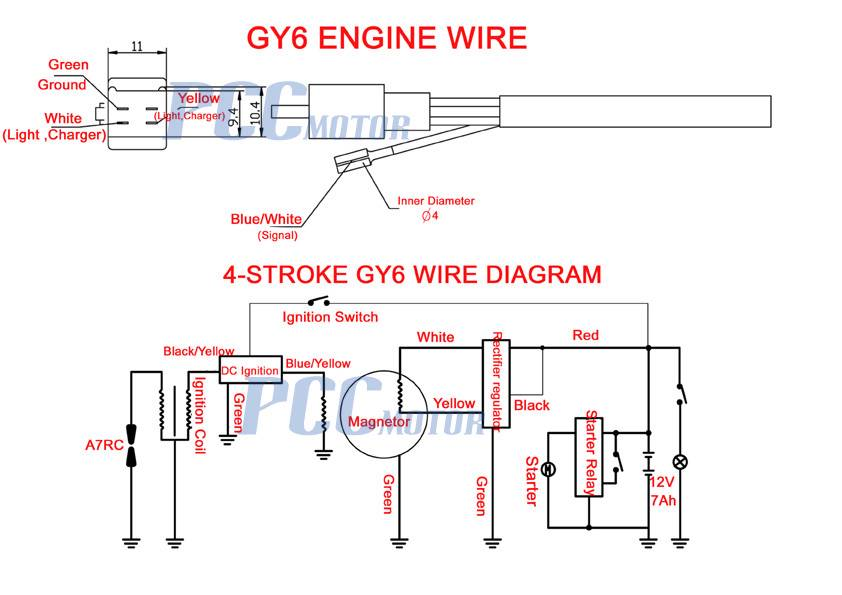 [GJFJ_338]  XL_8755] Honda Scooter Engine Diagram Wiring Diagram | Honda 49cc Scooter Wiring Diagram |  | Rious Xaem Mohammedshrine Librar Wiring 101