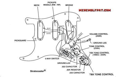 [DIAGRAM_5FD]  OS_1140] Deluxe Player Strat Wiring Diagram On Lace Sensor Wiring Diagram  Download Diagram | Lace Sensor Wiring |  | Getap Isra Mohammedshrine Librar Wiring 101