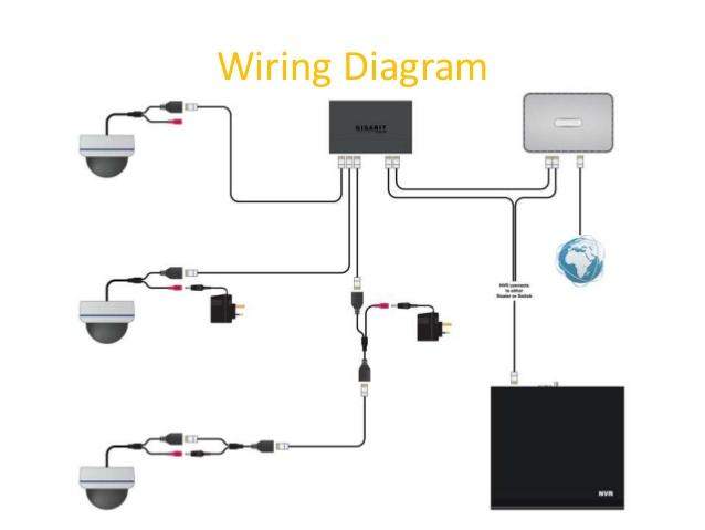 Co 0711 Cctv Camera Installation Diagram On Security Camera Wiring Diagram On Schematic Wiring