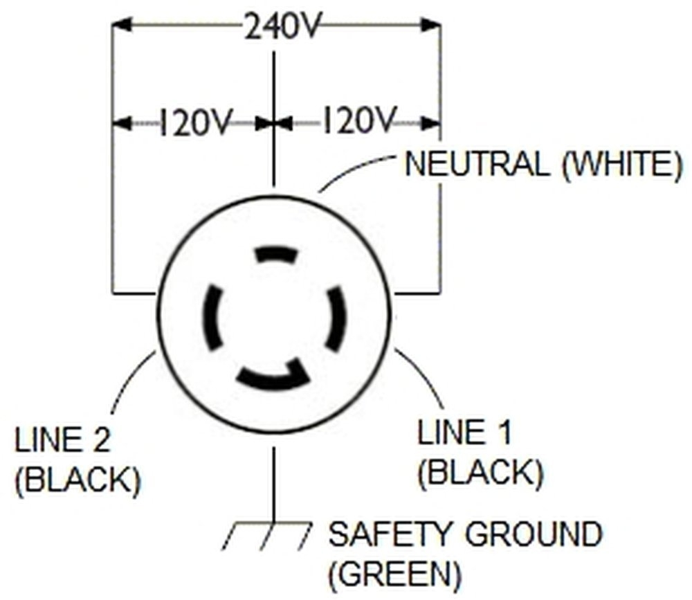 CO_4006] 240V 30 Amp Locking Plug Wiring Diagram Wiring Diagram | Twist Lock Plug Wiring Diagram |  | Alia Boapu Mohammedshrine Librar Wiring 101