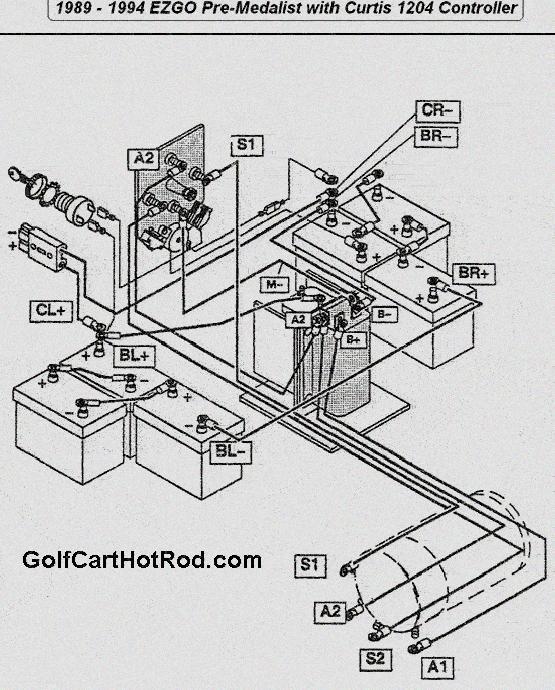 Yamaha 48 Volt Golf Cart Battery Wiring Diagram from static-cdn.imageservice.cloud