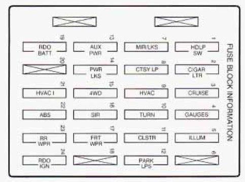XN_6951] Fuse Box Diagram Oldsmobile Bravada Fuse Box Diagram Electrical  Free DiagramIcism Dome Mohammedshrine Librar Wiring 101