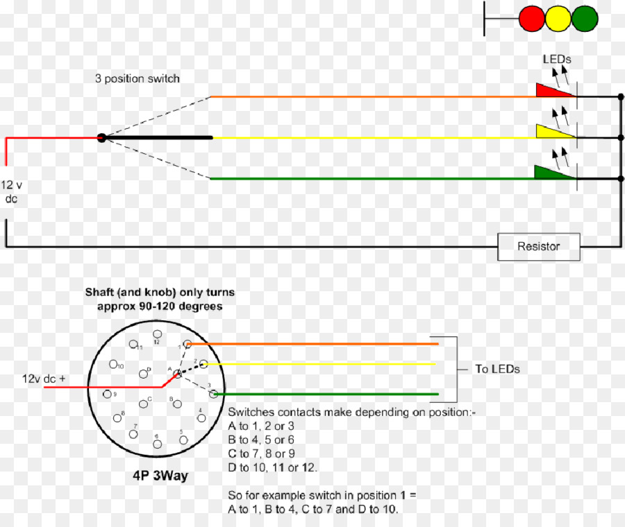 Super Rotary Switch Wiring Diagram Electrical Wires Cable Electrical Wiring Cloud Hisonepsysticxongrecoveryedborg