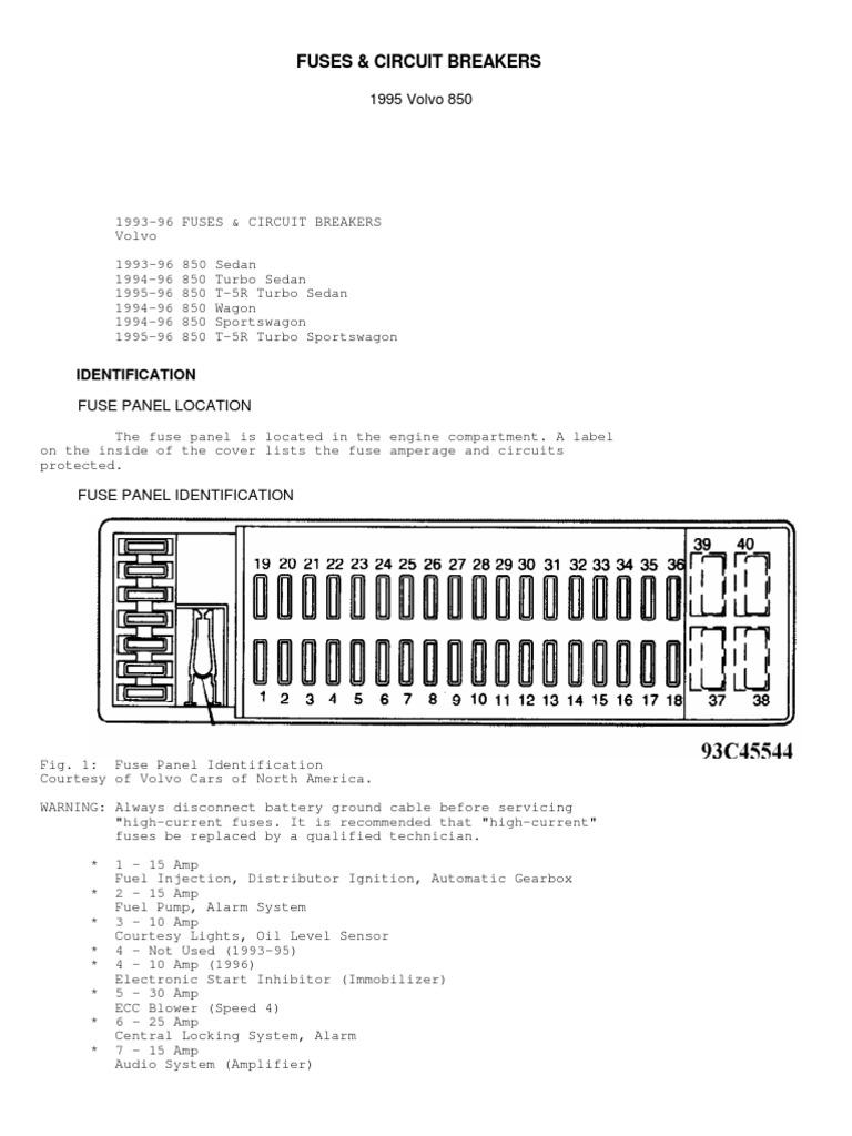 KB_6761] 1995 Volvo 960 Wagon 6 Cyl Fuse Box Diagram Schematic WiringOsuri Kweca Mohammedshrine Librar Wiring 101