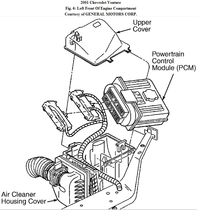 Chevrolet Venture Transmission Diagram Wiring Diagrams Element Element Miglioribanche It