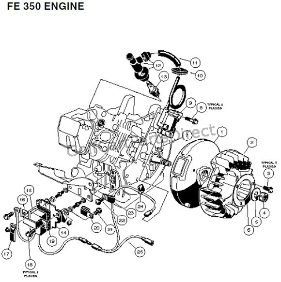Mt 7046 1995 Club Car Parts Diagram Free Diagram