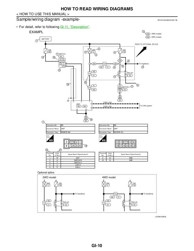 2009 Nissan Sentra Wiring Diagram Power Steering Wiring Diagram Yjm308 Yenpancane Jeanjaures37 Fr
