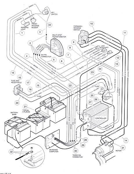 VA_1392] Club Car 48 Volt Battery Wiring Diagram File Name Club Car Ds Schematic  WiringPila Icand Ixtu Phae Mohammedshrine Librar Wiring 101