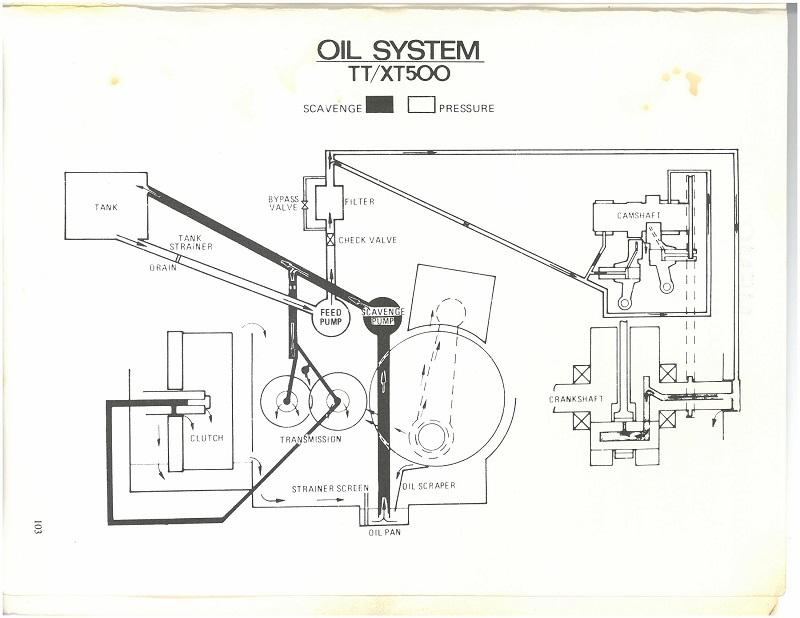 EK_8171] Tt500 Engine Diagram Download DiagramDome Inkl Props Wedab Mohammedshrine Librar Wiring 101
