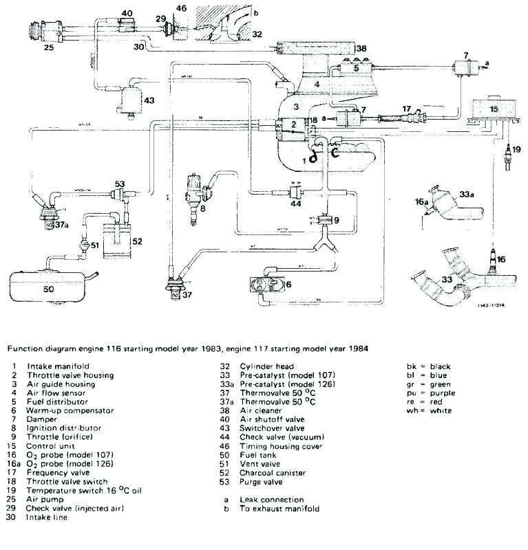 al1007 chevy 38 engine diagram wiring diagram