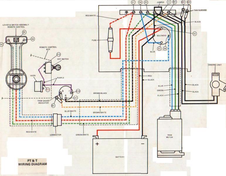 [DIAGRAM_3US]  1976 Evinrude Wiring Diagram 1993 Camaro Fuse Diagram -  jimny.valkyrie.astrea-construction.fr | Johnson 60 Wiring Schematic |  | ASTREA CONSTRUCTION