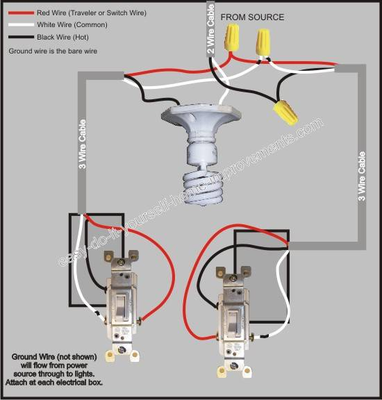 Fine 3 Way Wiring Switch Diagram Basic Electronics Wiring Diagram Wiring Cloud Rineaidewilluminateatxorg