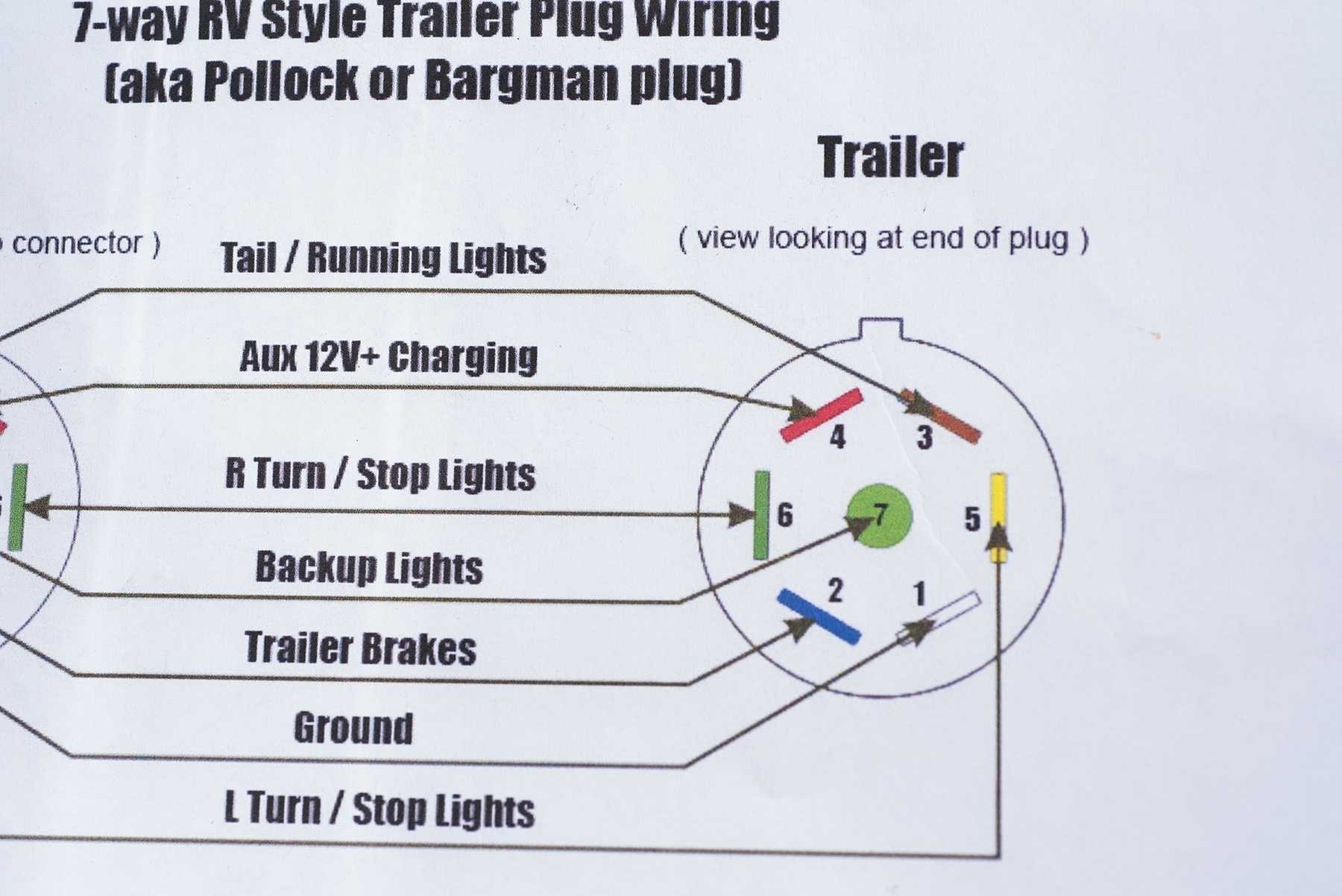 2006 Dodge Ram 7 Pin Trailer Wiring Diagram from static-cdn.imageservice.cloud