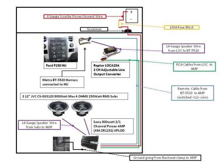 Ford F 150 Sony Wiring Diagram Wiring Diagram Forum Effective A Forum Effective A Bowlingronta It