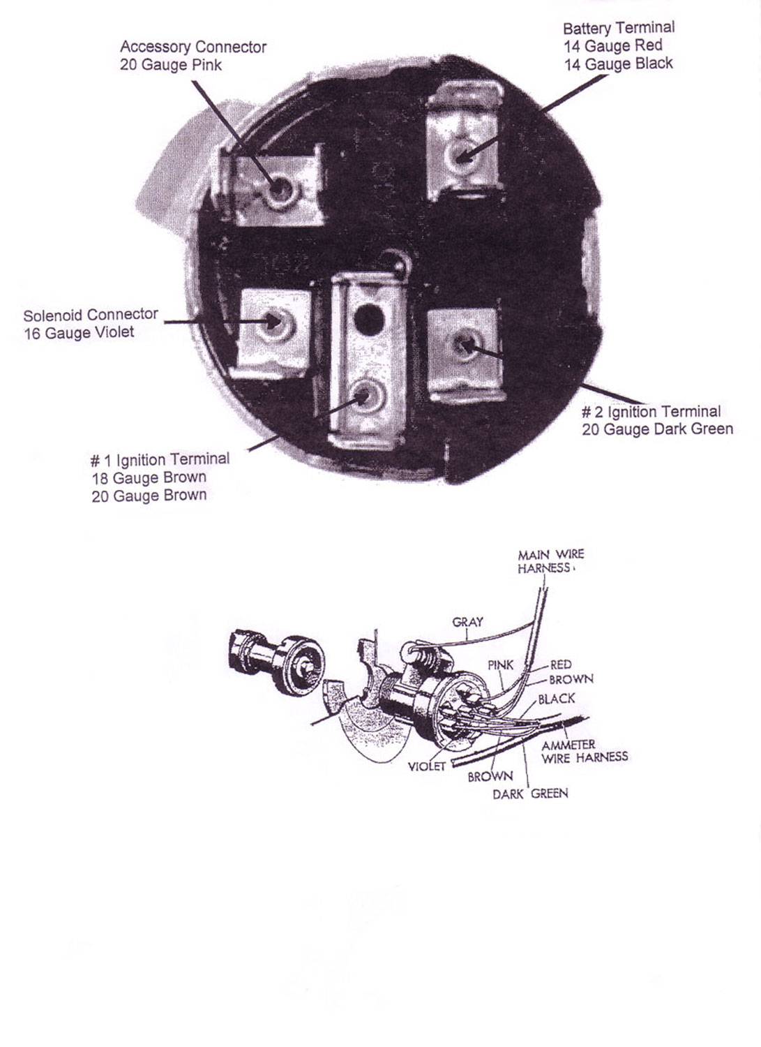 1957 Chevy Ignition Switch Wiring Diagram - Wiring Diagram