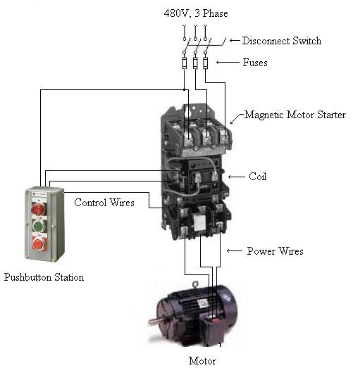 Wiring Diagram For A Starter Controlling A 480V Motor With 120V Start/Stop Button from static-cdn.imageservice.cloud