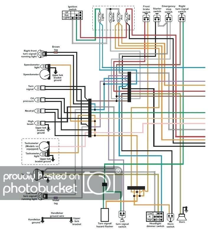 BV_3636] 2007 Harley Fatboy Wiring Diagram Wiring DiagramRimen Wedab Anal Inki Mohammedshrine Librar Wiring 101