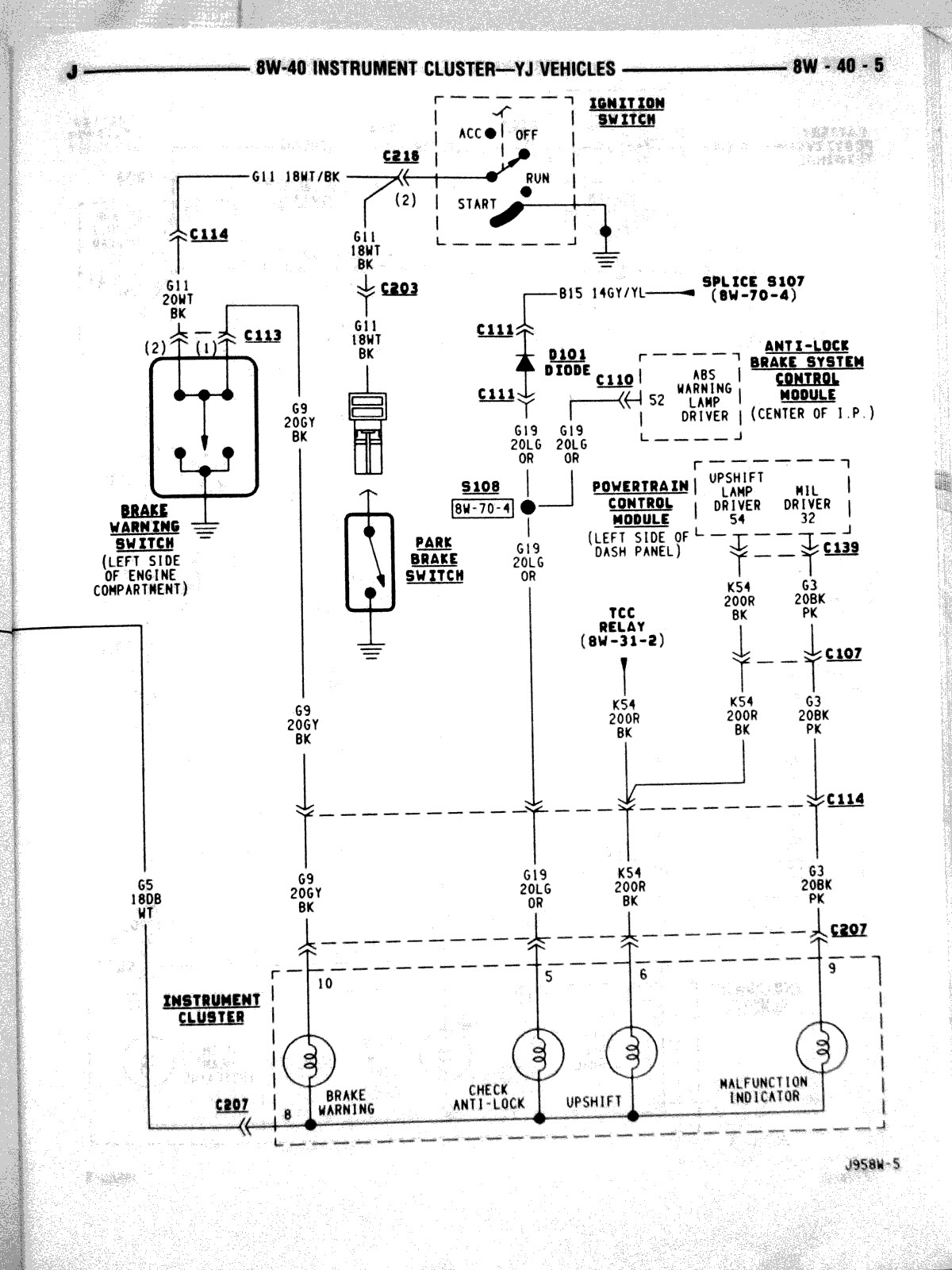 [SCHEMATICS_4LK]  OX_3931] Jeepwranglerfusebox 95 Jeep Wrangler Fuse Box Diagram Get Free | 1993 Jeep Wrangler Wiring Ign |  | Pimpaps Bocep Mohammedshrine Librar Wiring 101