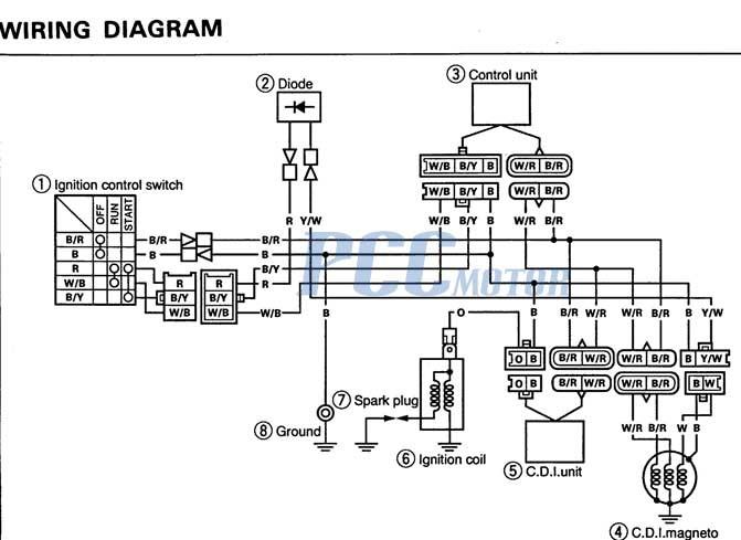 Ttr 50 Wiring Diagram -Meyer E 60 Snow Plow Wiring Diagram | Begeboy Wiring  Diagram Source | Ttr50 Wiring Diagram |  | Begeboy Wiring Diagram Source