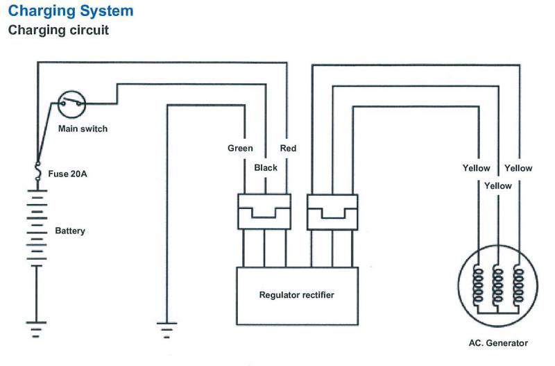 bombardier engine diagram bombardier 250 wiring diagram wiring diagram data  bombardier 250 wiring diagram wiring