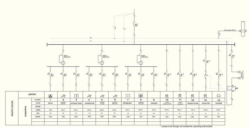 [WLLP_2054]   KG_0988] 24 Wiring Diagram Of Apartment Fuse Boxjpg Wikimedia Commons Wiring  Diagram | Apartment Electrical Wiring Diagram |  | Tobiq Wigeg Mohammedshrine Librar Wiring 101
