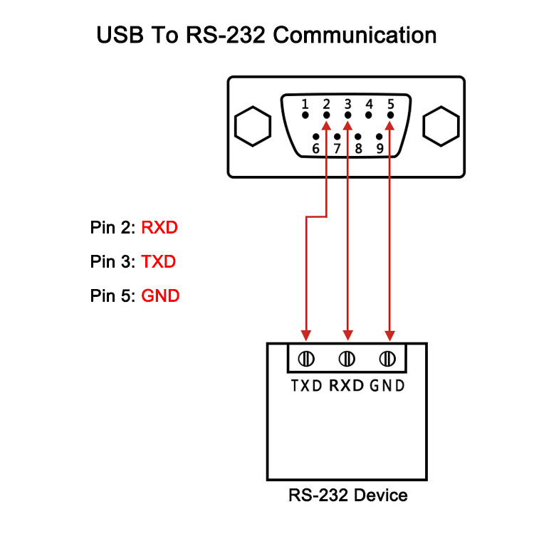 9 Pin To Usb Wiring Diagram - Vw Headlight Switch Wiring Diagram -  doorchime.tukune.jeanjaures37.frWiring Diagram Resource