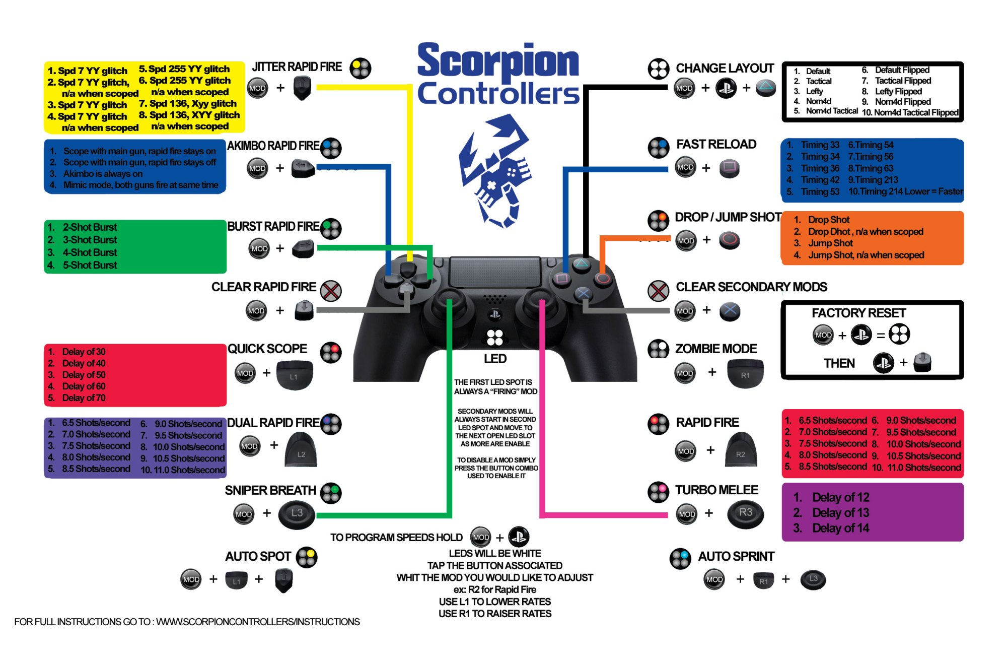 Lr 5365  Modded Ps3 Controller Wiring Diagram Free Diagram