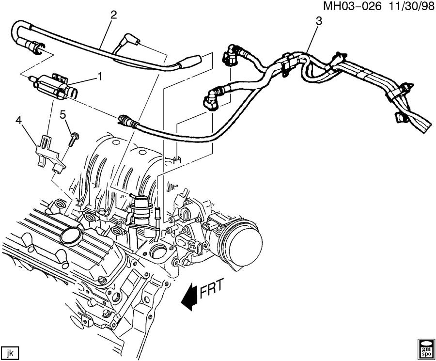 Groovy 1997 Chevy 3 1 Engine Diagram Basic Electronics Wiring Diagram Wiring Cloud Licukosporaidewilluminateatxorg