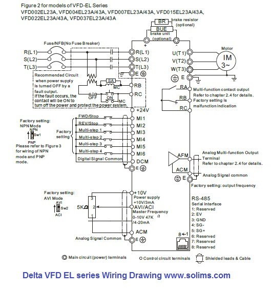 [DVZP_7254]   ZT_4213] Vfd Wiring Diagram Collection Vfd Wiring Diagram Pictures Wire  Wiring Diagram | Delta Inverter Wiring Diagram |  | Osoph Onom Vesi Hist Genion Brom Opein Mohammedshrine Librar Wiring 101