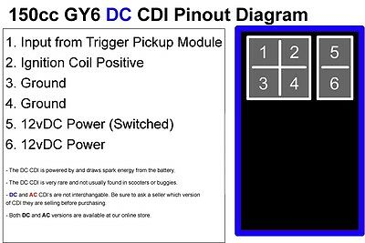 Chinese 5 Pin Cdi Wiring Diagram from static-cdn.imageservice.cloud