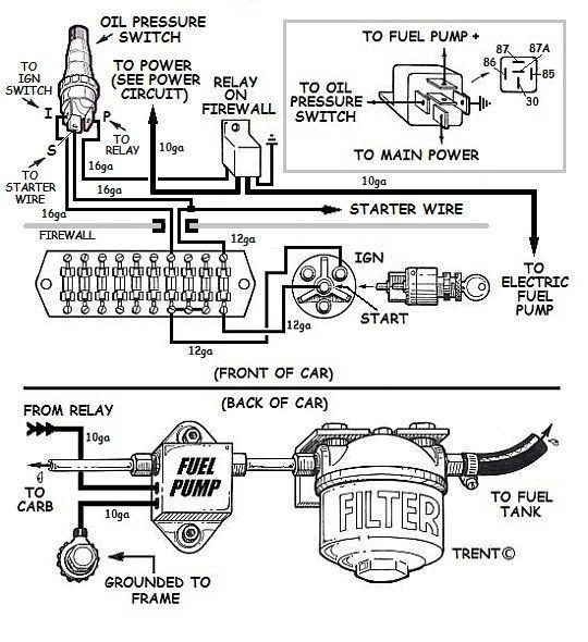 basic street rod wiring diagram  x arcade wiring diagram