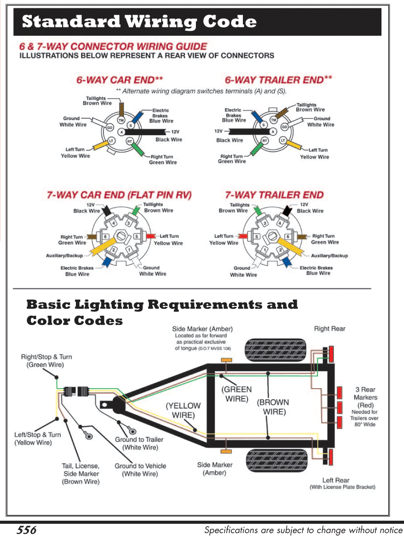 kb_2348] tracker boat trailer free download wiring diagrams pictures wiring  free diagram  stap xeira mohammedshrine librar wiring 101